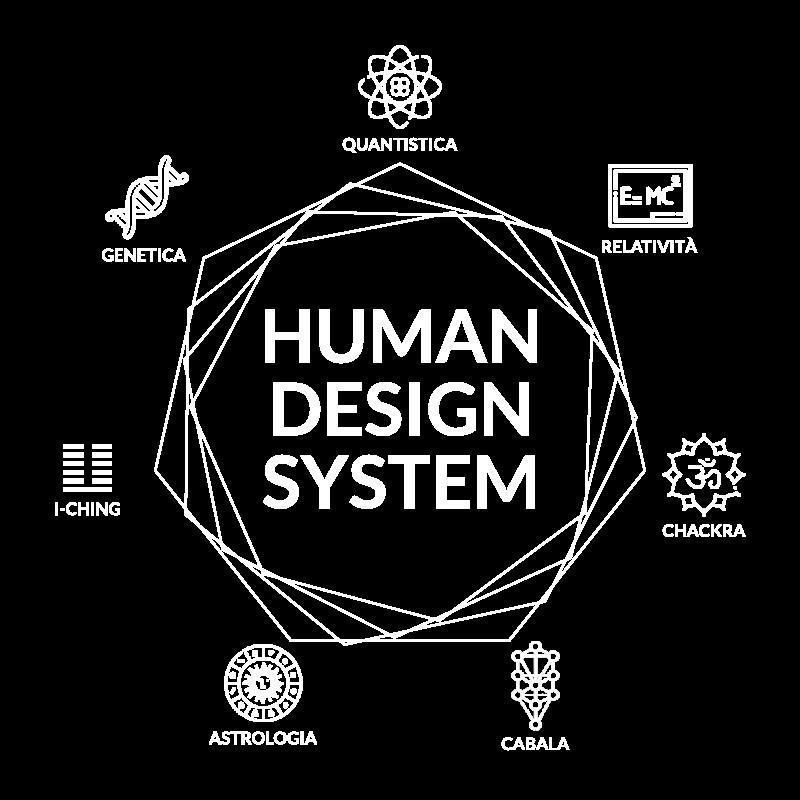 Human Design Sintesi